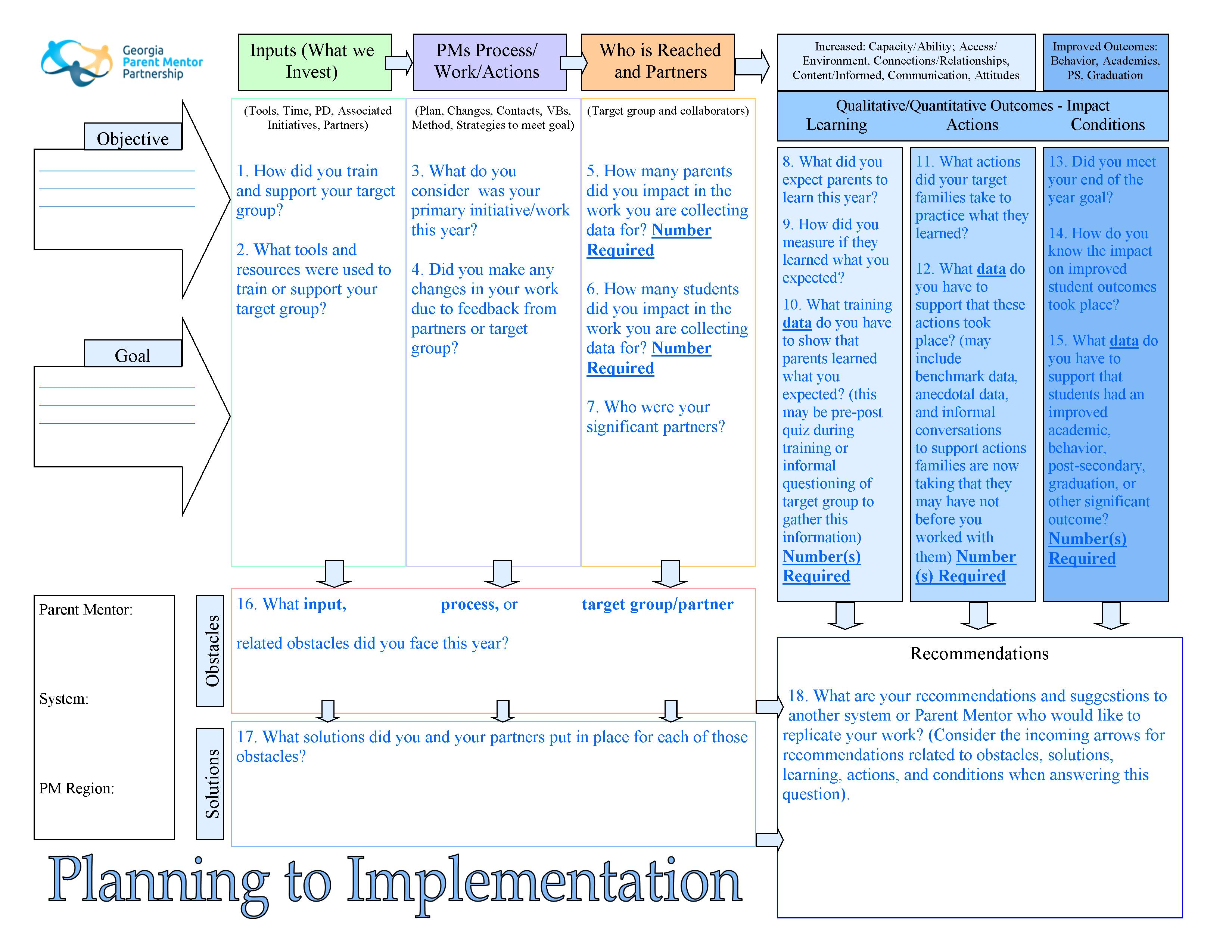 Planning to Implementation Guide Link