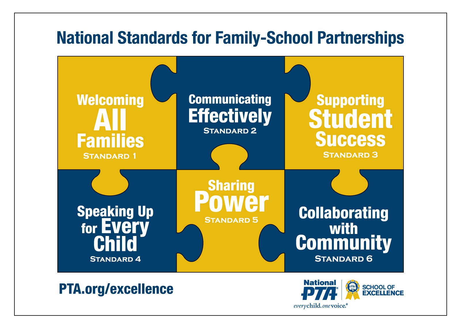 National Family School Partenrships Link
